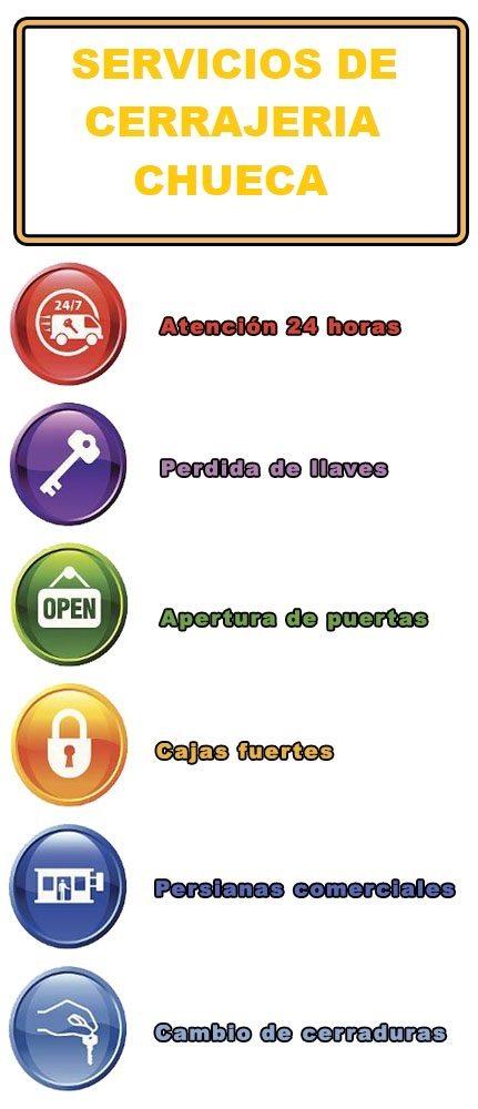 servicios de cerrajeria en Chueca